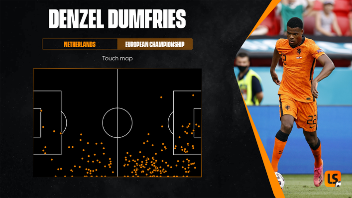 Denzel Dumfries' touch map at Euro 2020 reflects his penchant for getting forward at every opportunity