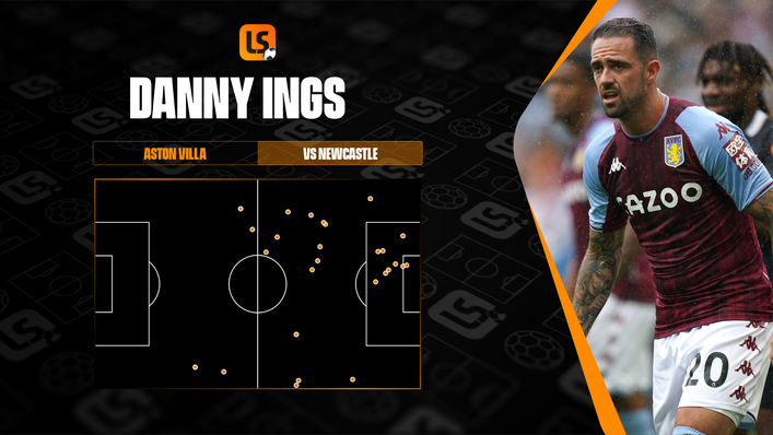 Danny Ings was allowed to see plenty of the ball on his home debut