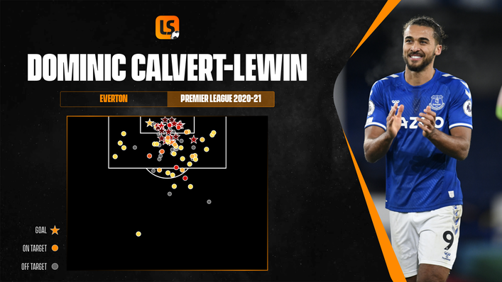 Dominic Calvert-Lewin could be reunited with former manager Carlo Ancelotti at Real Madrid