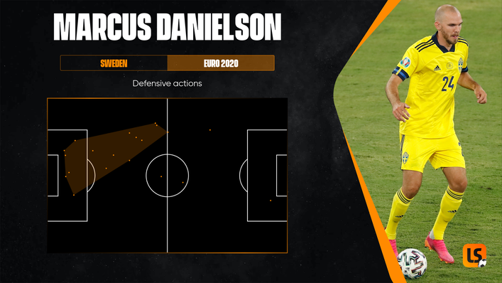 Marcus Danielson has been a colossus at the back for Sweden
