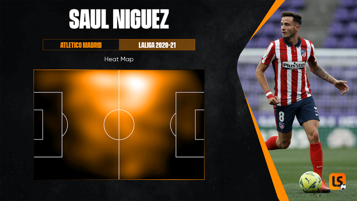 Saul Niguez often drifted out to the left flank from a central midfield position for Atletico Madrid last season