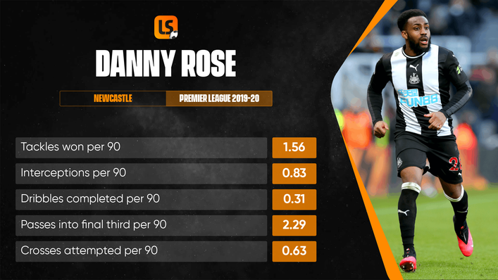 Danny Rose will be hoping to recapture his form at Watford after spending last season in the Tottenham wilderness