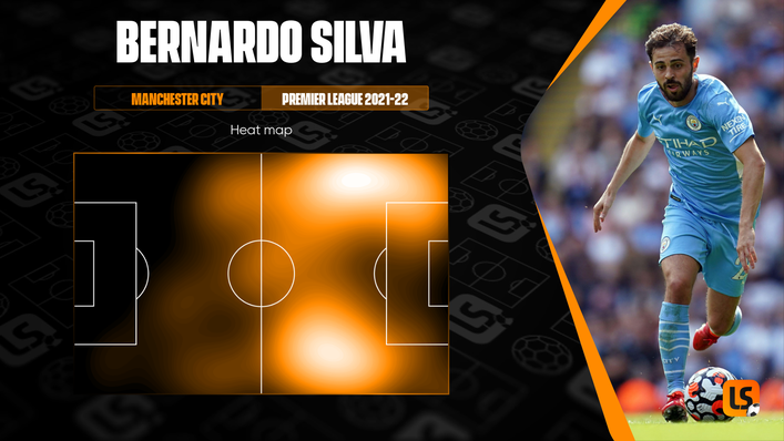 Bernardo Silva's heat map shows he has been all over the pitch for Manchester City in 2021-22