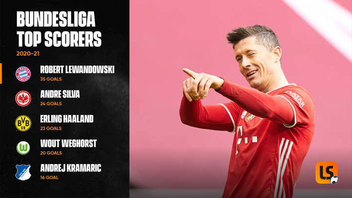 Robert Lewandowski leads the race for the Bundesliga Golden Boot once again