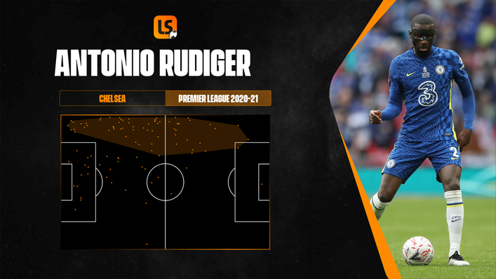 Could Antonio Rudiger be on the move after Euro 2020?