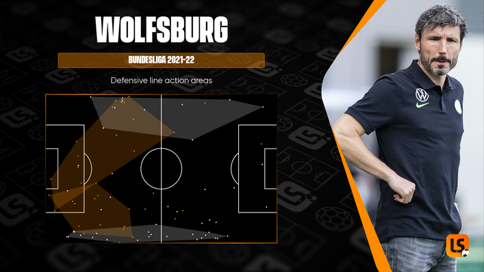 Manager Mark van Bommel has built the Bundesliga's most resilient defence at Wolfsburg