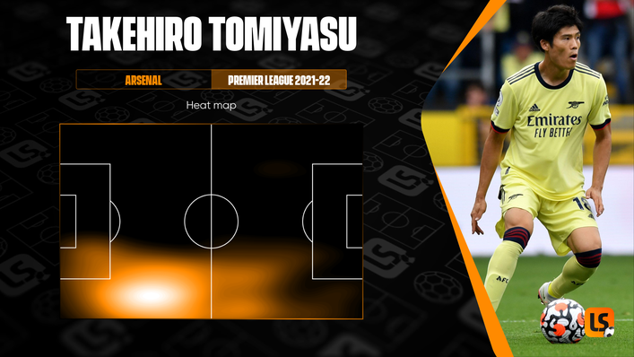 Takehiro Tomiyasu's heat map shows his preference to operate in the defensive half of the pitch