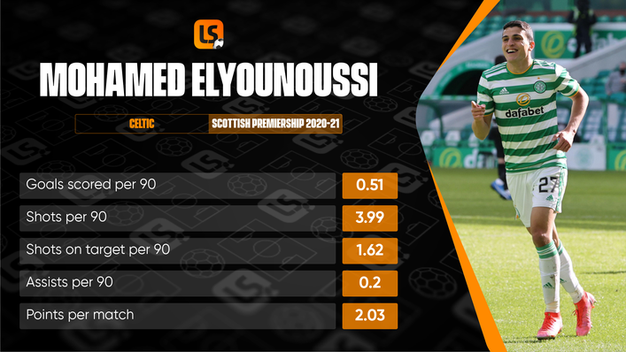 Mohamed Elyounoussi shone during his second season in Scottish football with Celtic