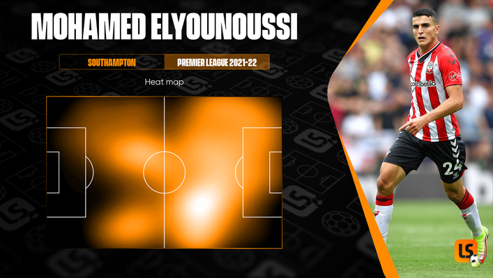 Norwegian star Mohamed Elyounoussi has shown that he can perform on the right and play infield when required