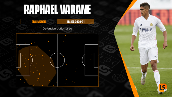New signing Raphael Varane has the potential to transform Manchester United's defence