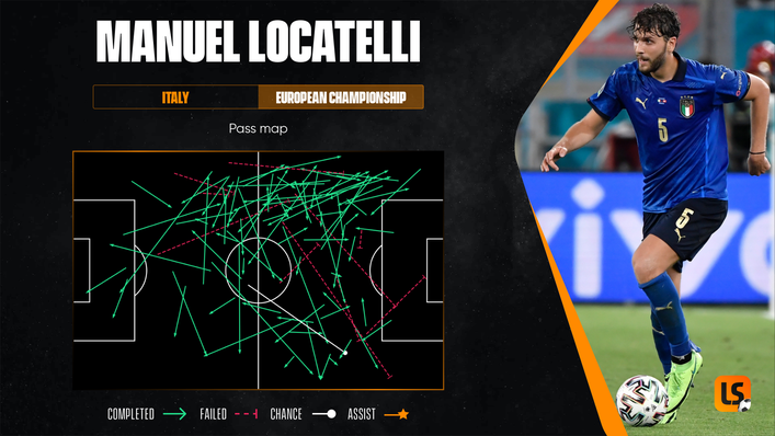 Manuel Locatelli is a wanted man but will he end up at Arsenal next season?