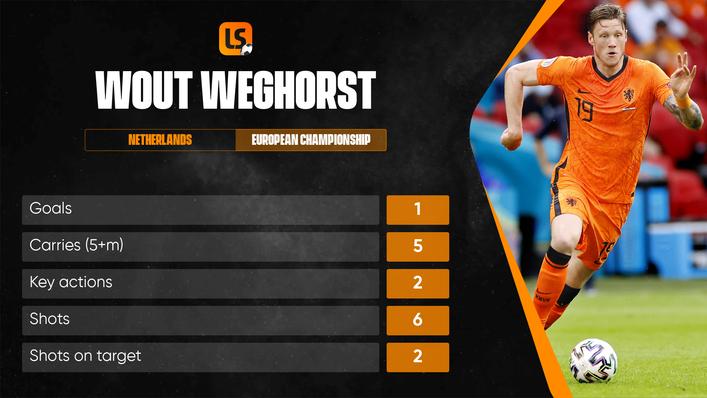 Is Dutch targetman Wout Weghorst Newcastle-bound this summer?