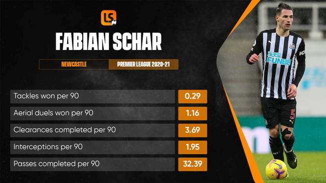 Fabian Schar is effective at both ends of the pitch