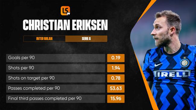 Christian Eriksen's creative skills will be key to Denmark's chances