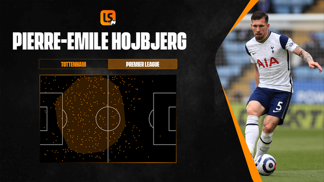 Pierre-Emile Hojbjerg shields Denmark's defence