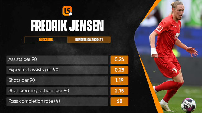 Fredrik Jensen is a key player for Finland