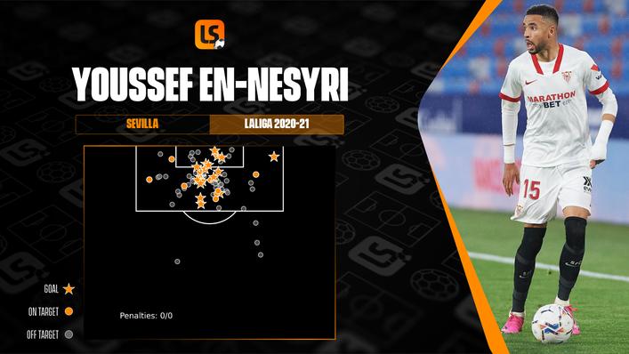 Youssef En-Nesyri has developed into one of LaLiga's top forwards under Julen Lopetegui's tutelage
