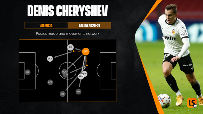 Denis Cheryshev will be a goal threat from the left wing for Russia