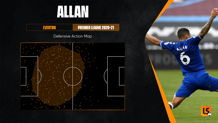Midfielder Allan looks ready-made for new Everton boss Rafa Benitez